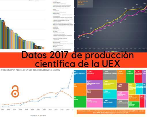produccion cient para blog